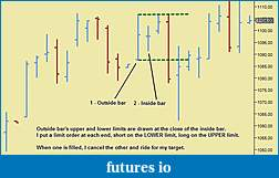 Two Line Trading-two-lines.jpg