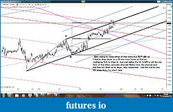 Swing trading with Andrew's Forks and volume analysis-gu-short.jpg