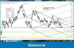 Swing trading with Andrew's Forks and volume analysis-cad-60m.jpg