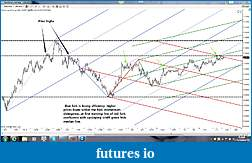Swing trading with Andrew's Forks and volume analysis-au-240m.jpg