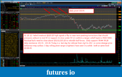 ACD trading By Mark Fisher-2012-01-20_0824_pre_open.png