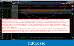 ACD trading By Mark Fisher-2012-01-20_1319_final.png