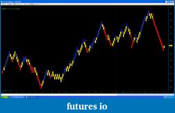 Mystery Chart-mysterychartzinonlagma.png