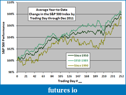 S&P Intraday Price Study-annual-average-cumulative-111.png
