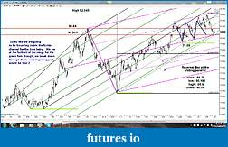 Swing trading with Andrew's Forks and volume analysis-dx-3-12-60m.jpg