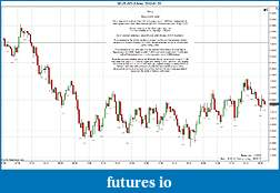 Trading spot fx euro using price action-2012-01-20-market-structure.jpg