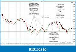 Trading spot fx euro using price action-2012-01-20-trades-.jpg