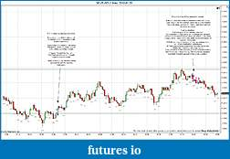 Trading spot fx euro using price action-2012-01-20-trades-b.jpg