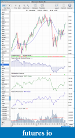 Trading breakouts with stage analysis-xli_weekly_20_1_12.png