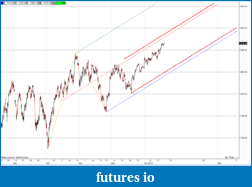 Median Line aka Andrews Pitchfork-spx.daily.forks.1.22.2012.png