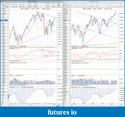 Click image for larger version  Name:SPX_weekly_20_1_12.png Views:32 Size:129.7 KB ID:60285