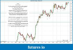 Trading spot fx euro using price action-2012-01-23-market-structure.jpg