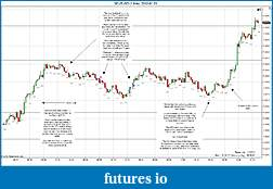 Trading spot fx euro using price action-2012-01-23-trades-.jpg