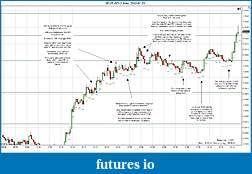 Trading spot fx euro using price action-2012-01-23-trades-b.jpg