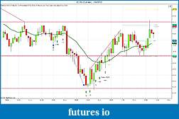 Click image for larger version  Name:CL 03-12 (5 Min)Trades  1_24_2012.jpg Views:110 Size:164.6 KB ID:60467