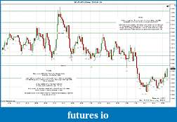 Trading spot fx euro using price action-2012-01-24-market-structure.jpg