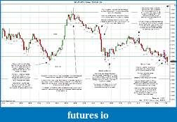 Trading spot fx euro using price action-2012-01-24-trades-.jpg
