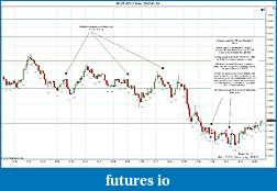 Trading spot fx euro using price action-2012-01-24-trades-b.jpg