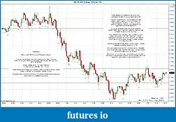 Trading spot fx euro using price action-2012-01-25-market-structure.jpg