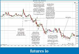 Trading spot fx euro using price action-2012-01-25-trades-.jpg