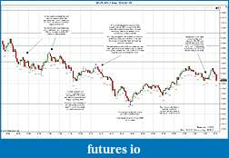 Trading spot fx euro using price action-2012-01-25-trades-b.jpg