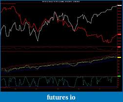 interesting ES chart-es-03-12-daily-_-6e-03-12-daily-8_11_2011-1_26_2012.jpg