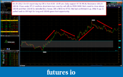 ACD trading By Mark Fisher-2012-01-25_0024_test.png