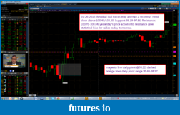 ACD trading By Mark Fisher-2012-01-26_0732_pre_open.png