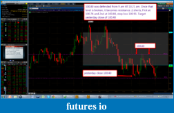ACD trading By Mark Fisher-2012-01-26_1132_euro_close.png
