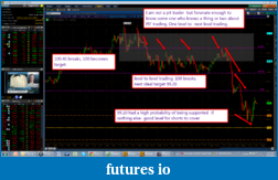 ACD trading By Mark Fisher-2012-01-26_1436_final.png