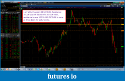 ACD trading By Mark Fisher-2012-01-27_0856_pre_open.png