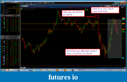 ACD trading By Mark Fisher-2012-01-27_1010_10_am.png