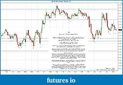 Trading spot fx euro using price action-2012-01-27-market-structure.jpg
