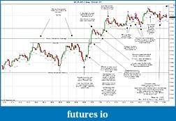 Trading spot fx euro using price action-2012-01-27-trades-.jpg