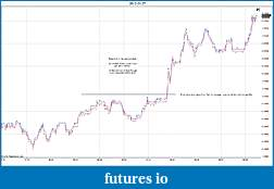 Trading spot fx euro using price action-2012-01-27-trades-b.jpg