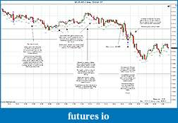 Trading spot fx euro using price action-2012-01-27-trades-c.jpg