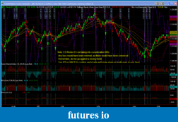 TF trading using CCI method-it works-es_renko_0.5-2012-01-27_pg1.png