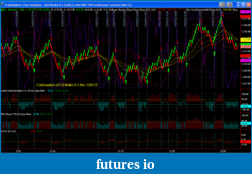 TF trading using CCI method-it works-es_renko_0.5-2012-01-27_pg2.png