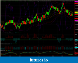 TF trading using CCI method-it works-es_rangebar1-_1_tick-2012-01-27.png