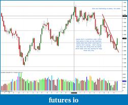 EURUSD 6E Euro-euro_weekly.png