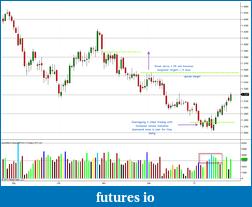EURUSD 6E Euro-eu_daily.png