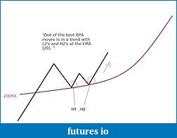Book Discussion: Trading Price Action Trends, Reversals, Ranges by Al Brooks-h1h2_20.jpg