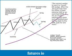 Book Discussion: Trading Price Action Trends, Reversals, Ranges by Al Brooks-wedge_lh.jpg