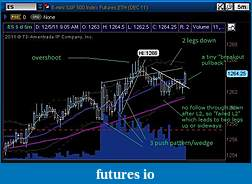 Book Discussion: Trading Price Action Trends, Reversals, Ranges by Al Brooks-es_120511.jpg