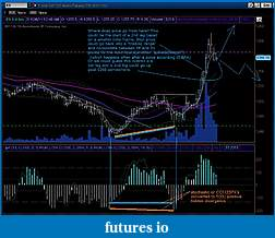 Book Discussion: Trading Price Action Trends, Reversals, Ranges by Al Brooks-es_120511_pm2.jpg