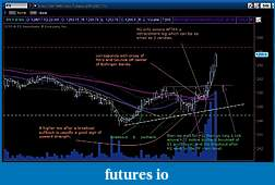 Book Discussion: Trading Price Action Trends, Reversals, Ranges by Al Brooks-es_120511_pm.jpg