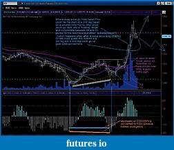 Book Discussion: Trading Price Action Trends, Reversals, Ranges by Al Brooks-es_120511_pm2b.jpg