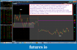 ACD trading By Mark Fisher-2012-01-30_0727_pre_open.png
