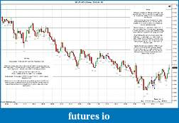 Trading spot fx euro using price action-2012-01-30-market-structure.jpg