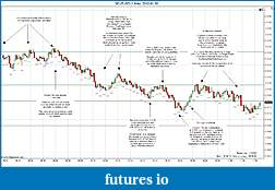 Trading spot fx euro using price action-2012-01-30-trades-.jpg